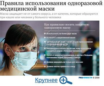 как правильно одевать маску медицинскую фото