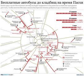 """По информации ГУП  """"Мосгортранс """", столичные жители смогут добраться до Домодедовского кладбища на автобусах от станции..."""