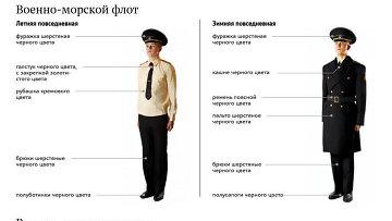 Новая форма для офицеров российской