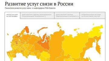 Развитие услуг связи населению в России