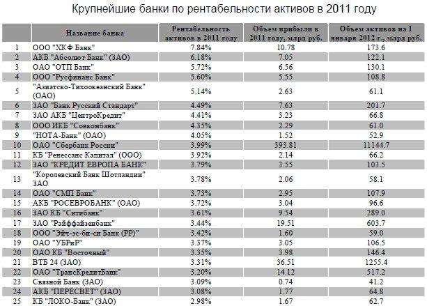 Другими словами, за 17 лет доля кредитов и займов в структуре иностранных инвестиций в россию подскочила в 2,8 раза