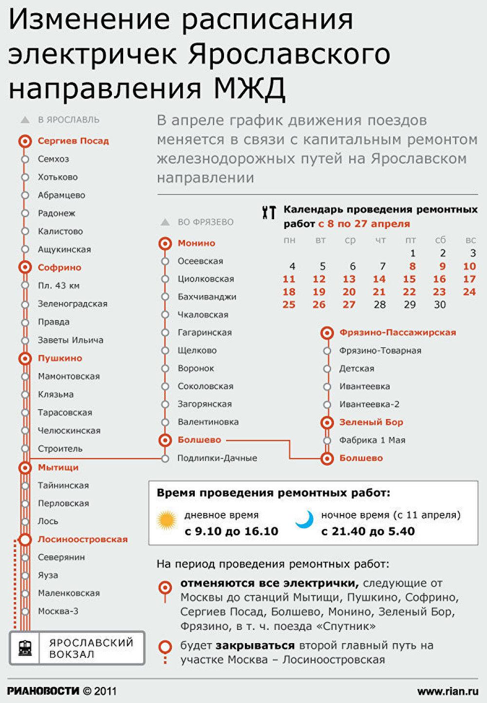 расписание автобусов сергиев посад москва
