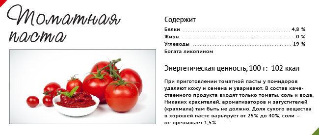 Как заменить помидоры томатной пастой
