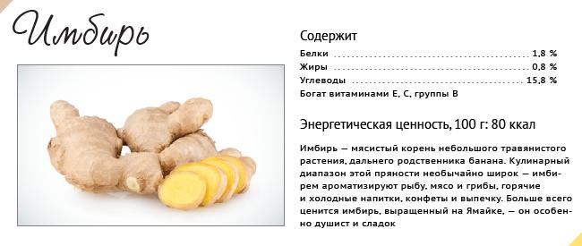 Печенье из имбиря для детей рецепты